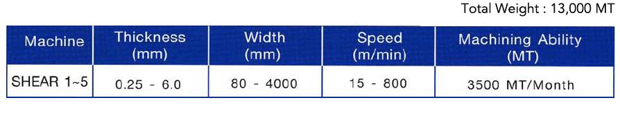 4-shear-machine-specication